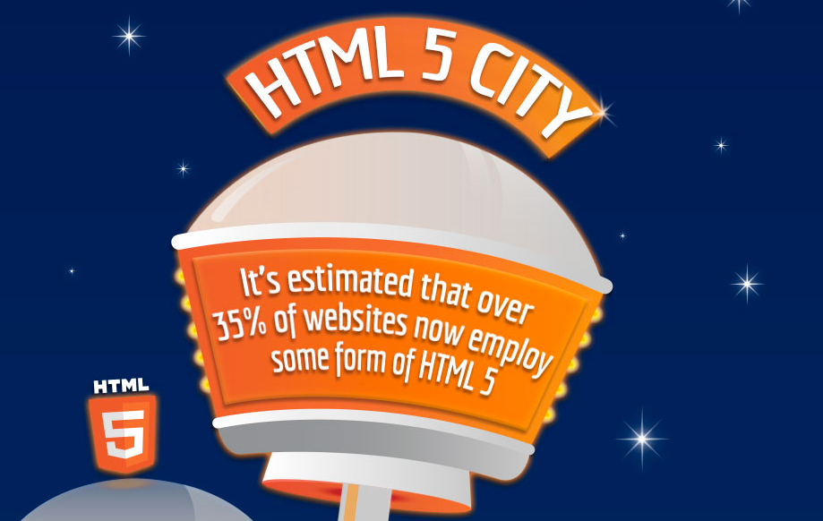 HTML5-infographic-static